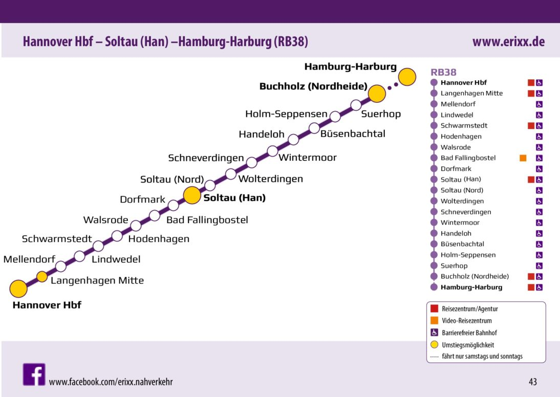 Streckennetz RB 38 - Hannover-Soltau-Buchholz-Hamburg/Harburg